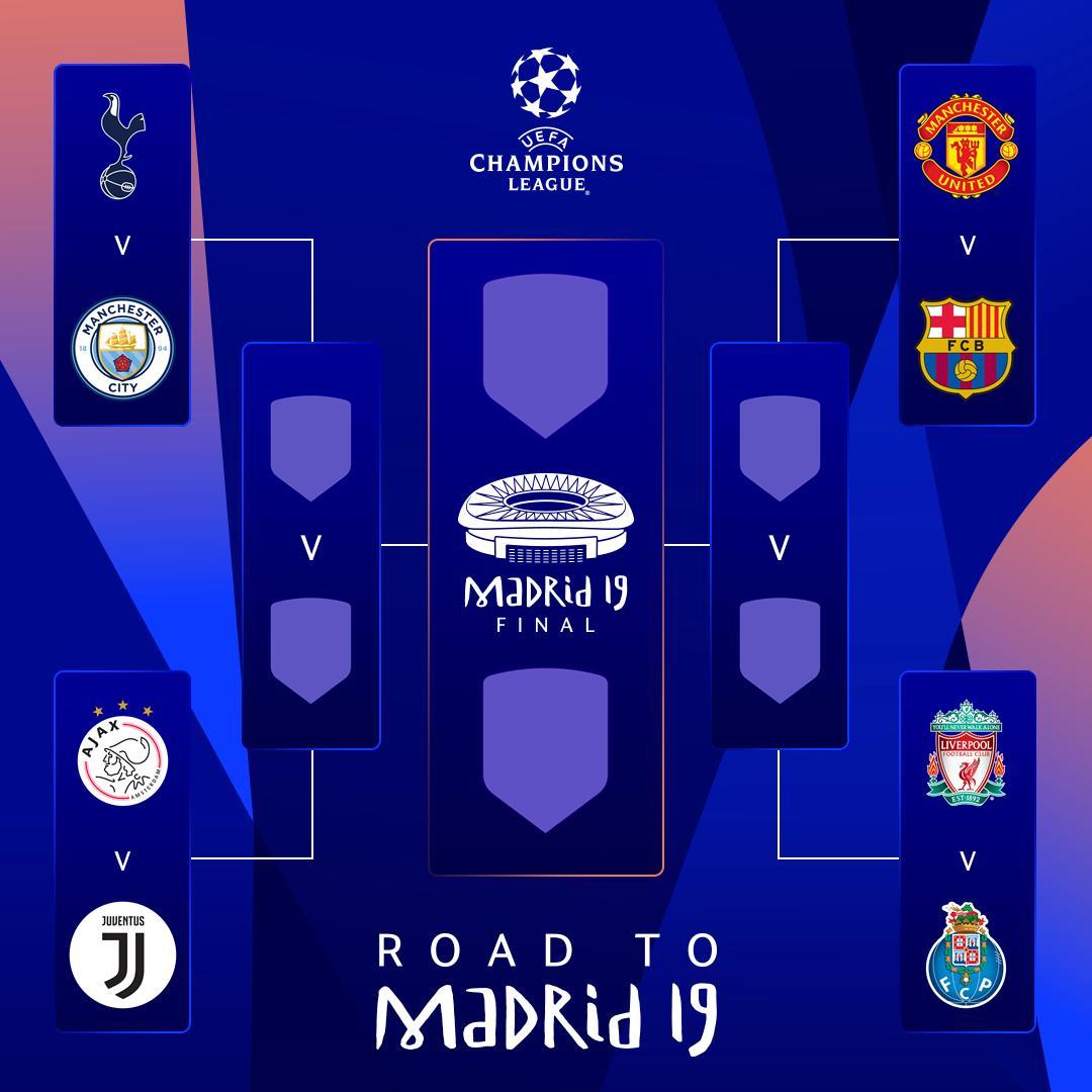 Hasil undian babak perempat final Liga Champions 2018-2019.