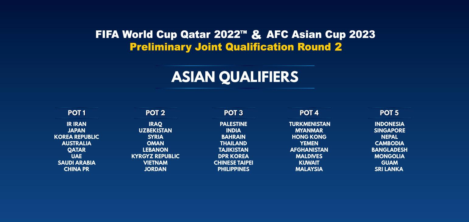 Daftar Pot Unggulan Kualifikasi Piala Dunia 2022 Zona Asia Bolalob Com