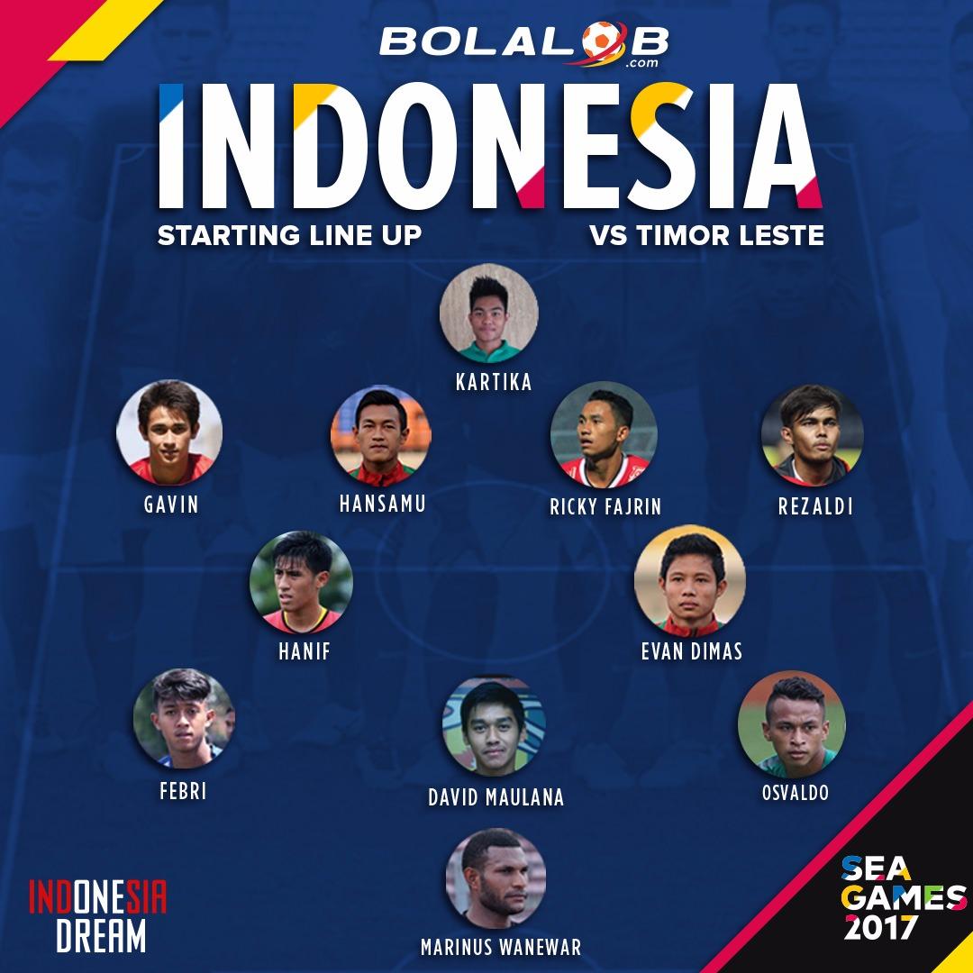 Ubah Formasi Inilah Susunan Pemain Timnas Indonesia U 22 Vs Timor