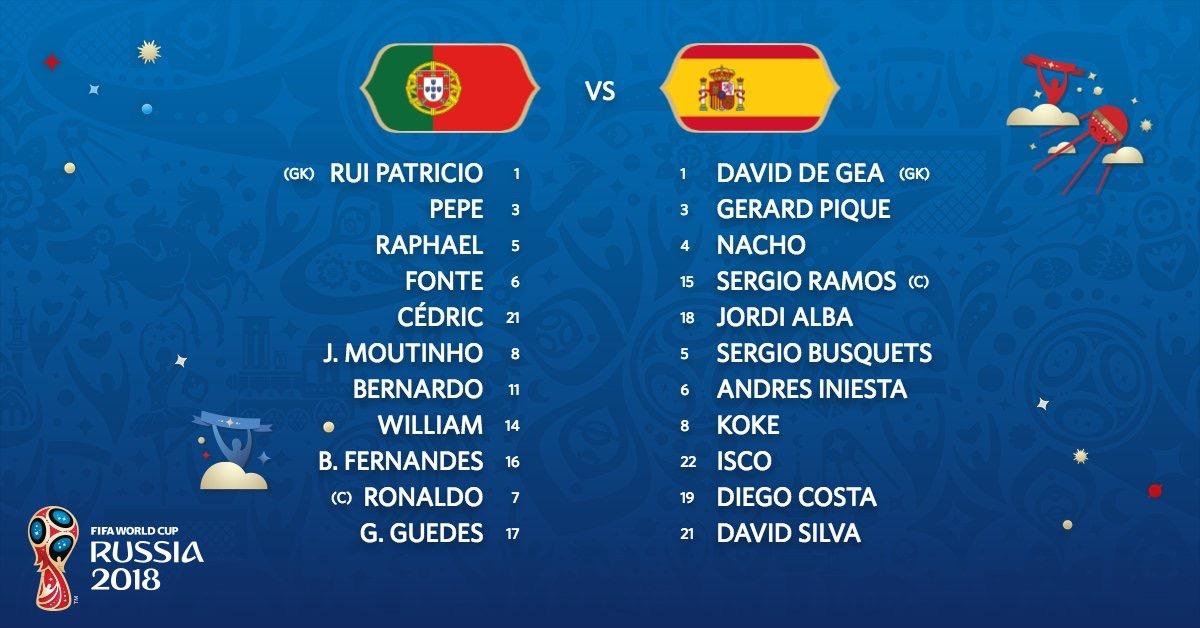 Big Match Piala Dunia 2018! Ini Susunan Pemain Portugal VS ...
