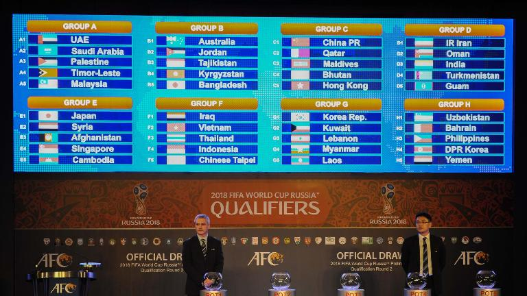 Jadwal Lengkap Kualifikasi Piala Dunia 2022 Zona Asia Bolalob Com